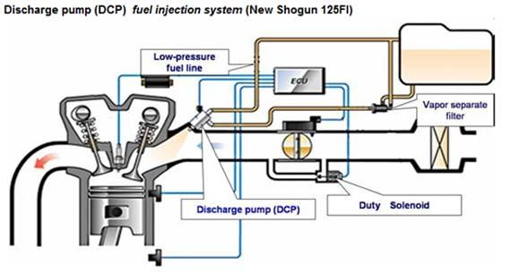 Suzuki shogun engine diagram mickyhop 20121017injeksishogun1 suzuki shogun engine diagram at mickyhop asfbconference2016 Image collections