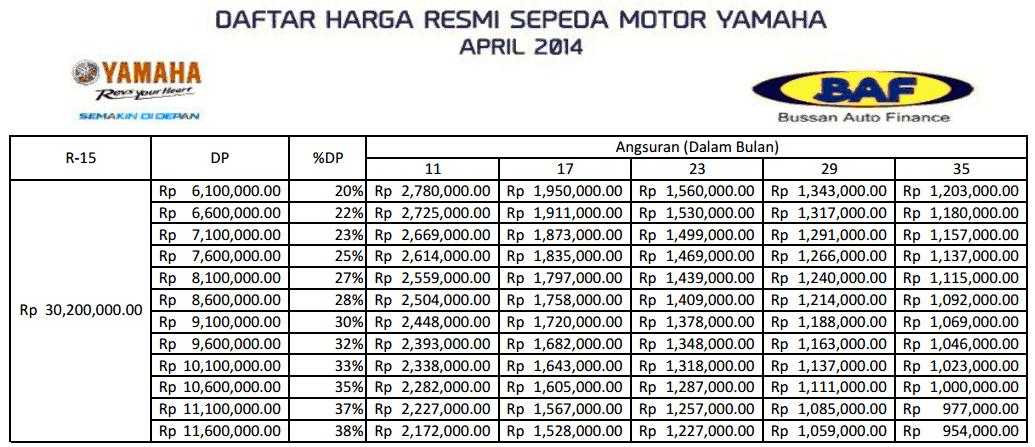 Pricelist Skema Kredit Yamaha R15 Pekanbaru