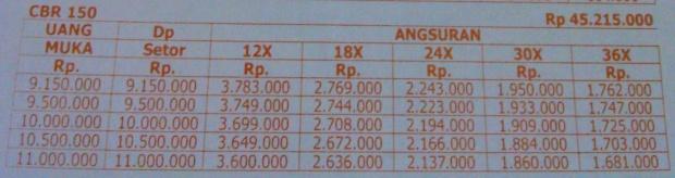 Harga CBR 150 CBR 250 Pekanbaru (2)