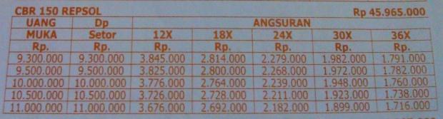 Harga CBR 150 CBR 250 Pekanbaru (3)