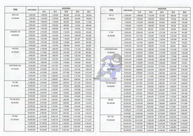 Harga Motor Benelli Pekanbaru0001